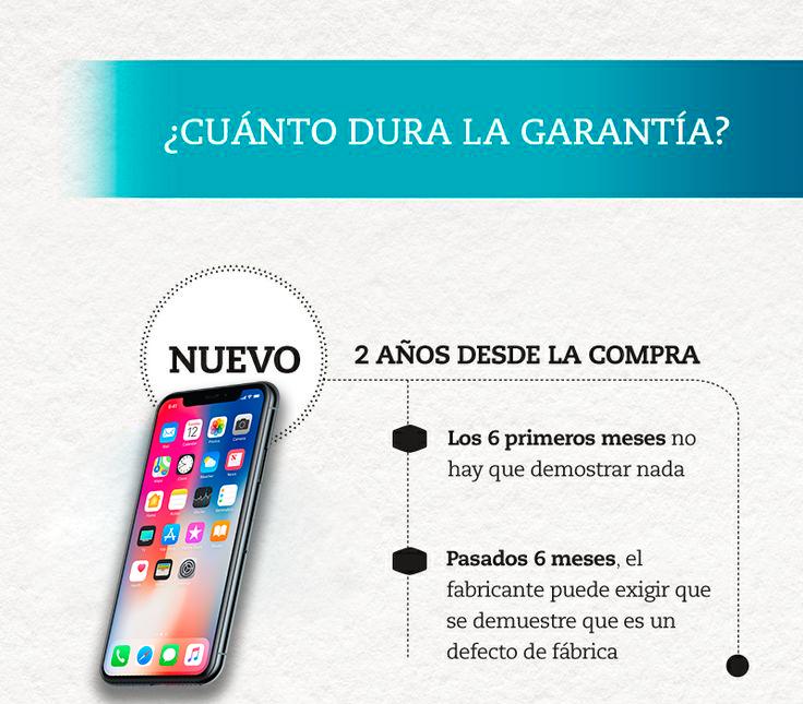 cuanta garantia tiene un iphone en españa
