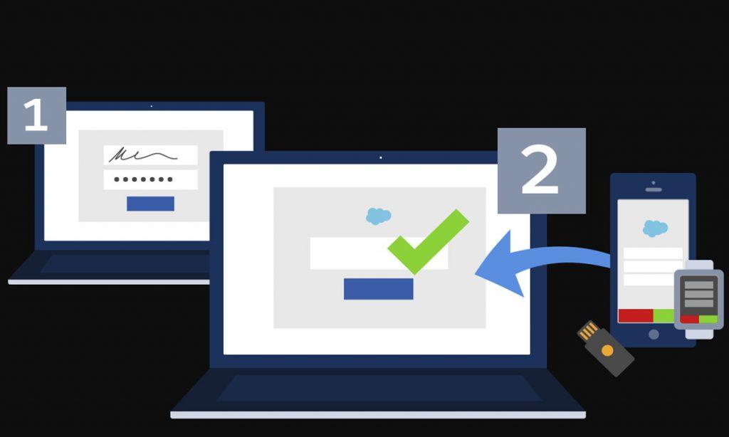 verificación en dos pasos autenticación