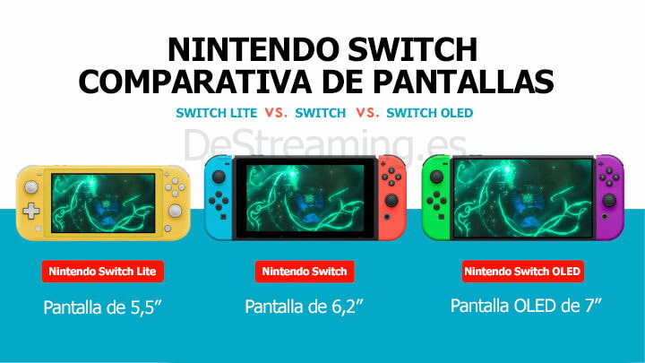 diferencias pantallas nintendo switch